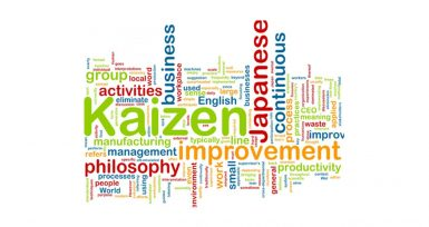 Kaizen: Japonların Başarı Sırrı